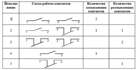 КЕ 081 схема контактов